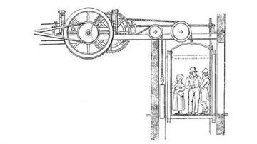 تاریخچه صنعت آسانسور در جهان